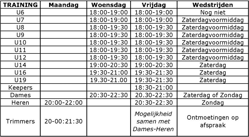 NEO Hockey Mechelen Trainingsschema 2015-2016